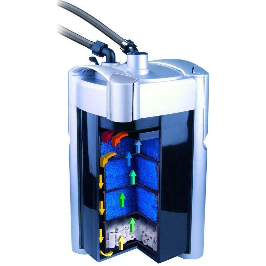 ...наружный аквариумный фильтр, который осуществит механическую и биологическую очистку вашего аквариума.