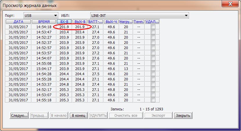 537858485bd Mustek PowerMust 2212 LCD (98-LIC-C2212) купить в интернет-магазине ...