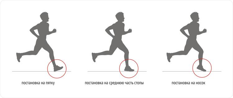 26e63444a8d6 Как выбрать спортивную одежду и обувь  4 - фото в блоге (гиде покупателя)