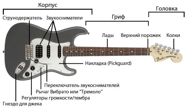 Guitar pro как сделать midi